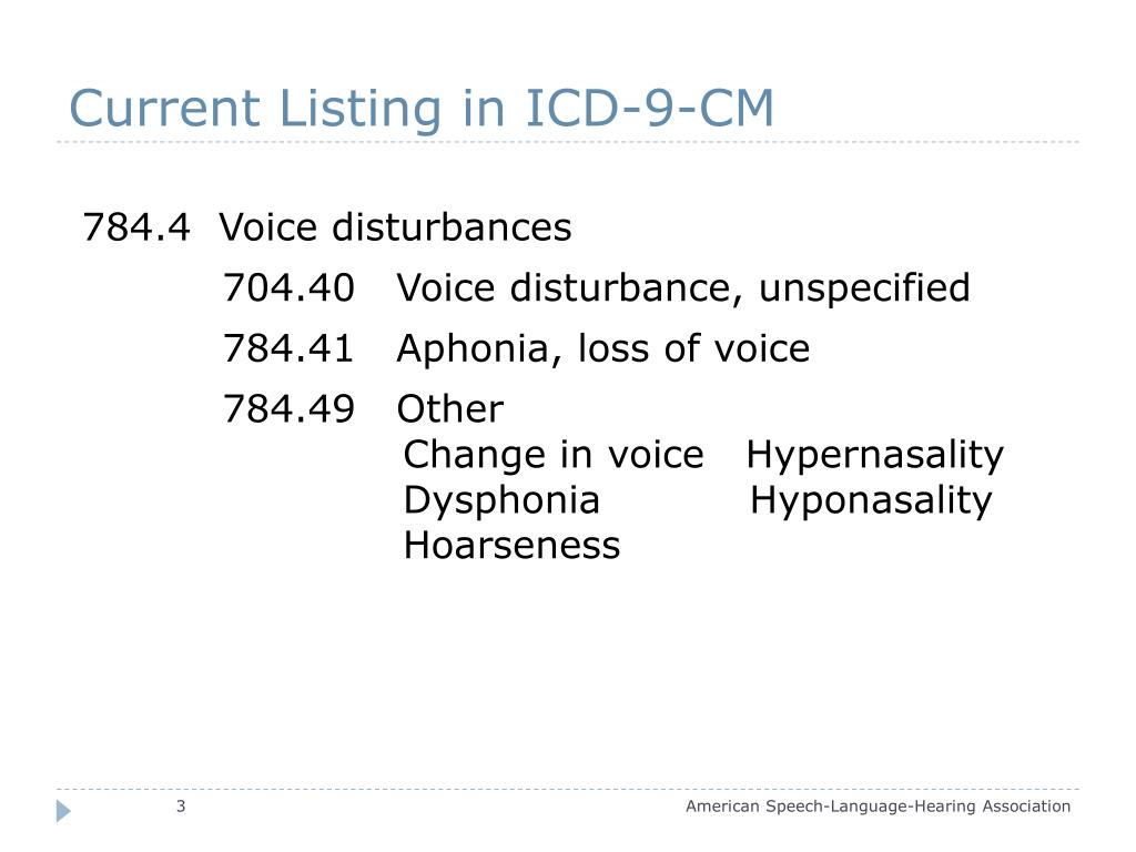 Current Listing in ICD-9-CM