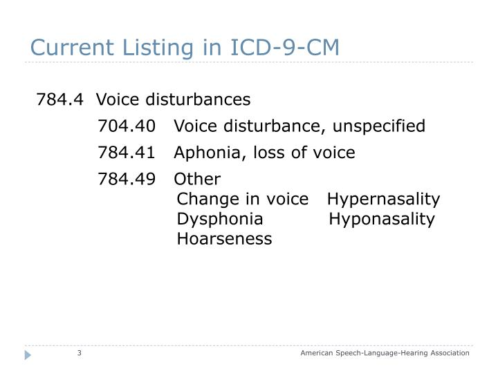 Current listing in icd 9 cm