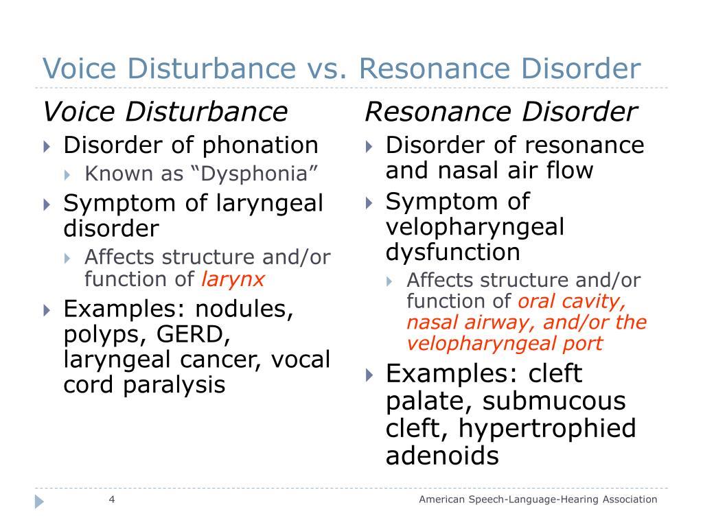 Voice Disturbance