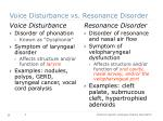 voice disturbance vs resonance disorder
