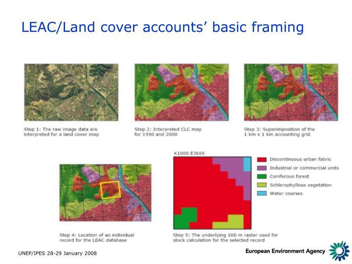 LEAC/Land cover accounts' basic framing