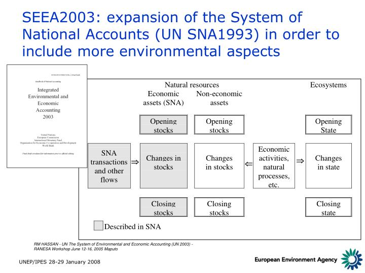 SEEA2003: expansion of the System of National Accounts (UN SNA1993) in order to include more environ...