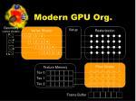 modern gpu org