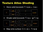 texture atlas shading1