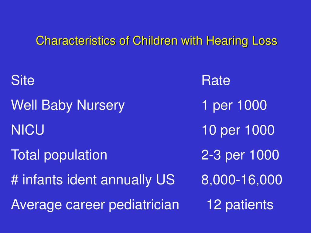 Characteristics of Children with Hearing Loss