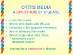 otitis media a spectrum of disease
