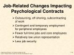 job related changes impacting psychological contracts