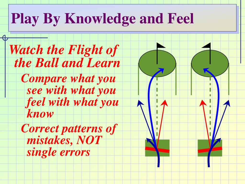 Play By Knowledge and Feel