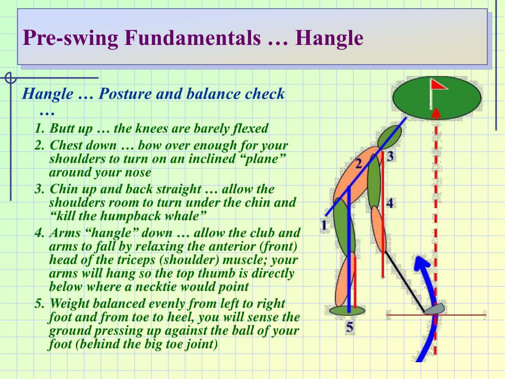 Pre-swing Fundamentals … Hangle