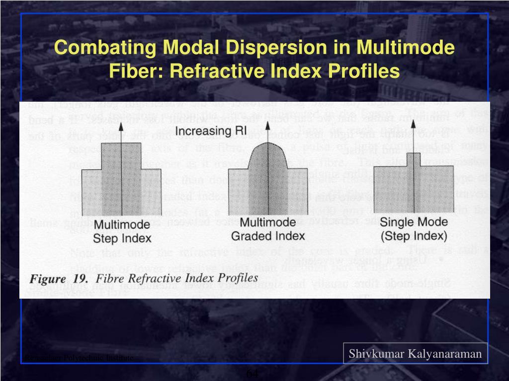 Combating Modal Dispersion in Multimode Fiber: Refractive Index Profiles