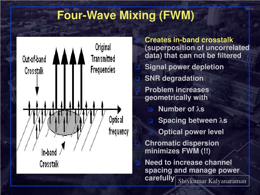 Four-Wave Mixing (FWM)