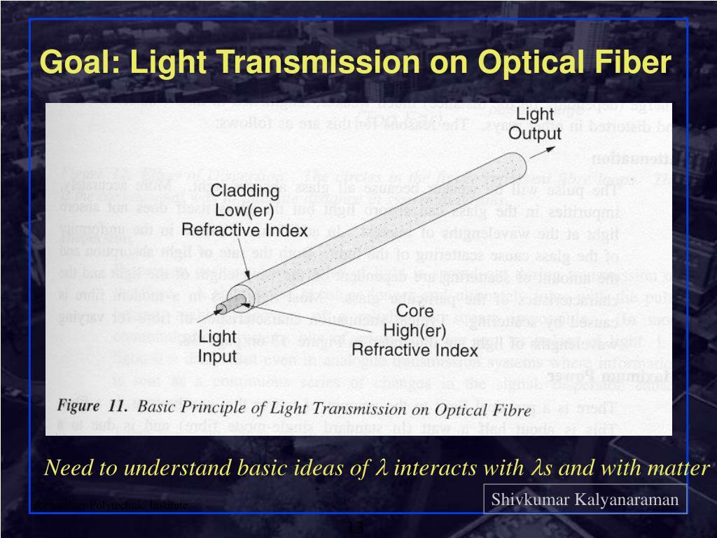 Goal: Light Transmission on Optical Fiber