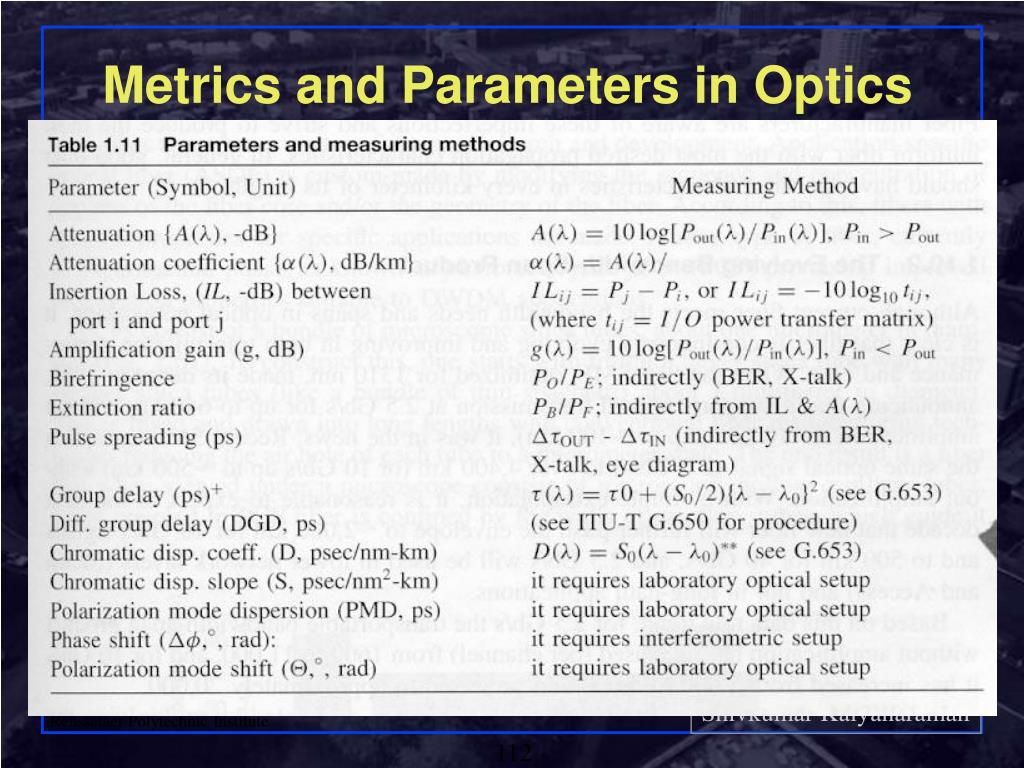 Metrics and Parameters in Optics