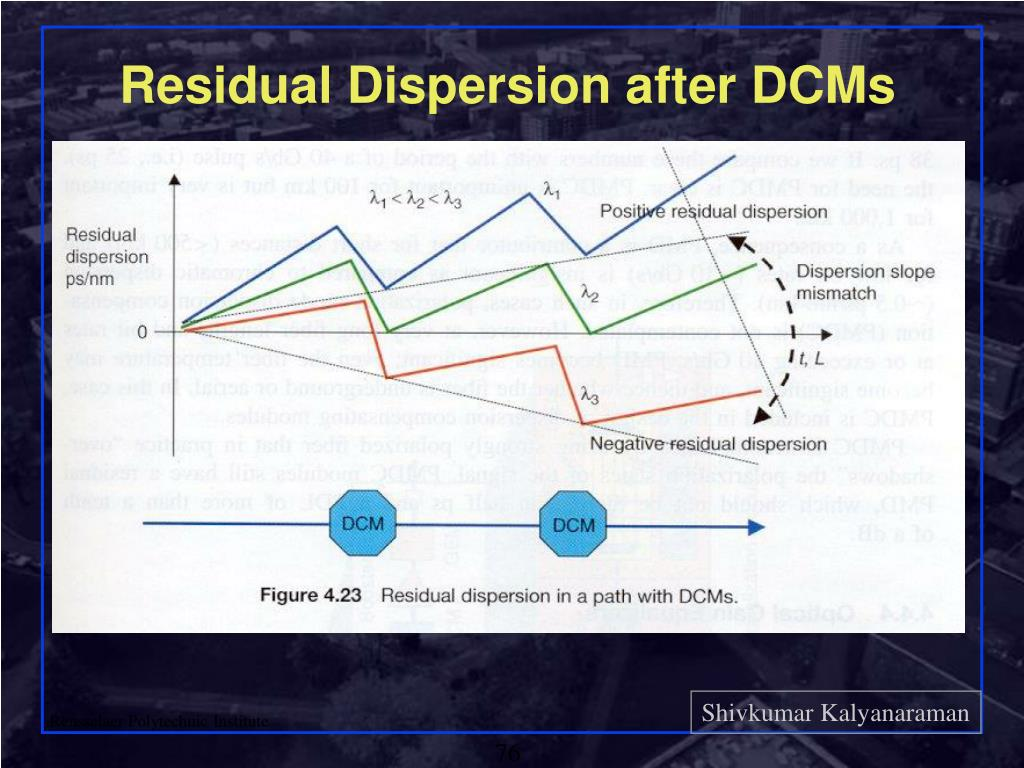 Residual Dispersion after DCMs