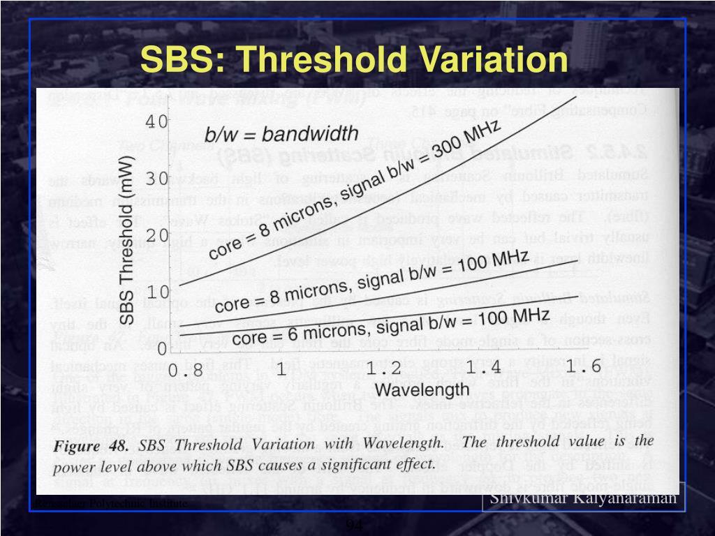 SBS: Threshold Variation