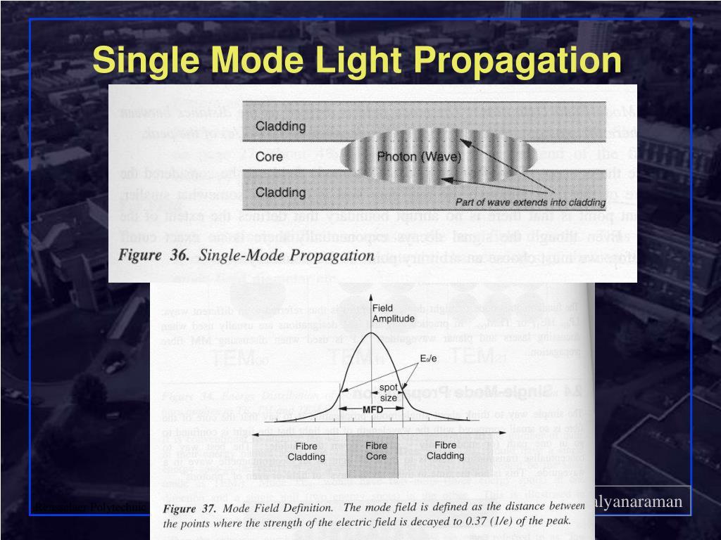 Single Mode Light Propagation