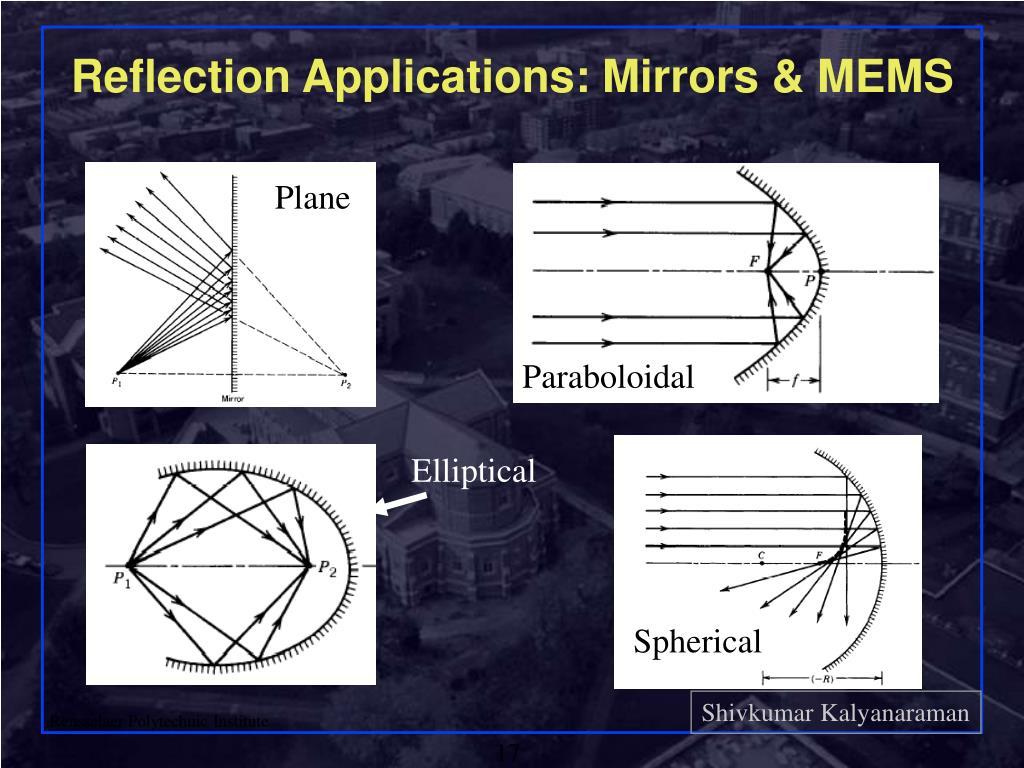 Reflection Applications: Mirrors & MEMS