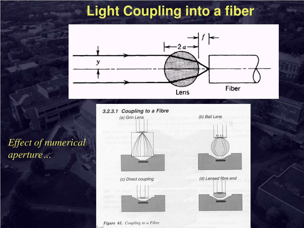 Light Coupling into a fiber