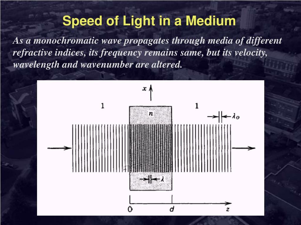 Speed of Light in a Medium