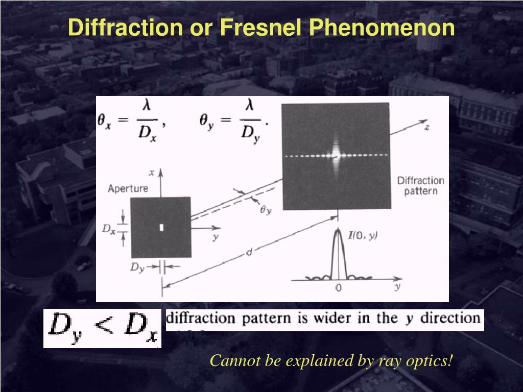 Diffraction or Fresnel Phenomenon