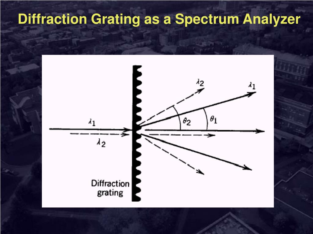 Diffraction Grating as a Spectrum Analyzer