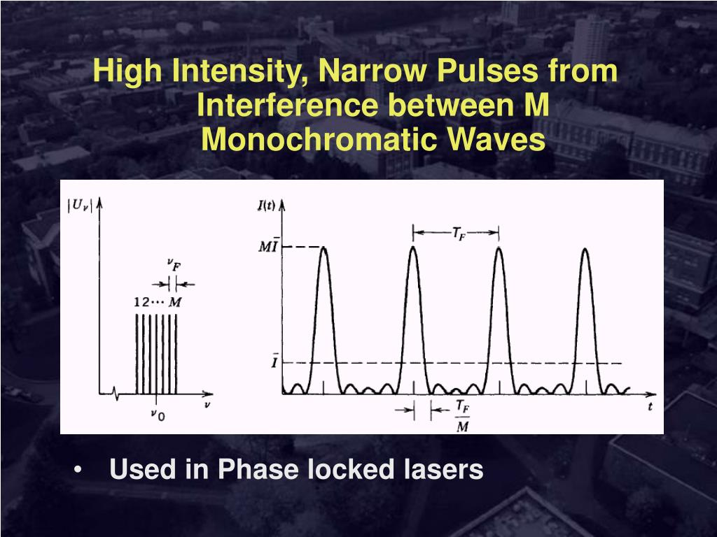 High Intensity, Narrow Pulses from Interference between M Monochromatic Waves