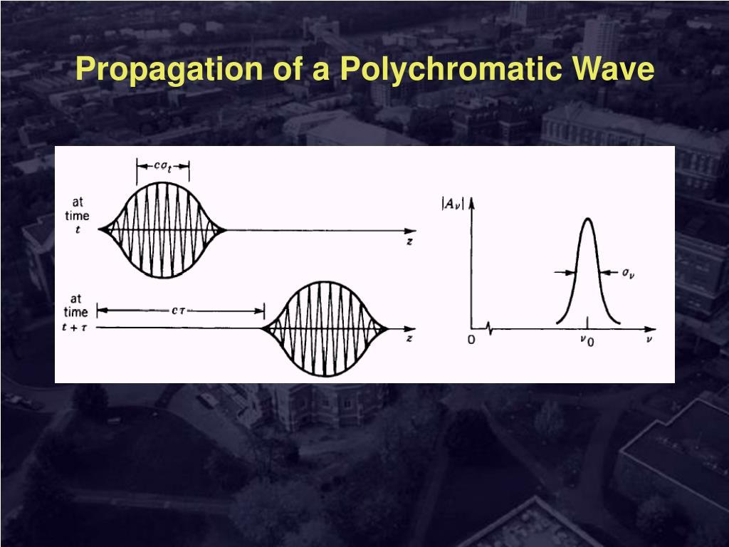Propagation of a Polychromatic Wave
