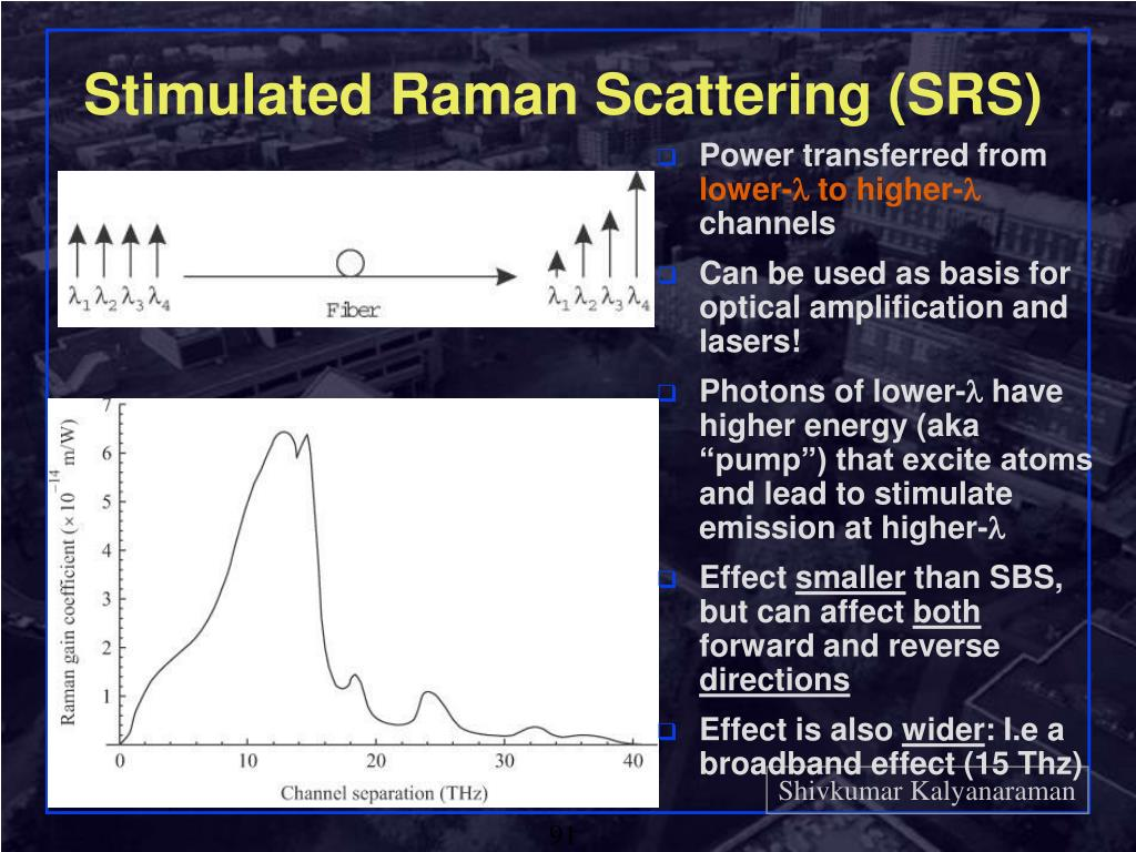 Stimulated Raman Scattering (SRS)