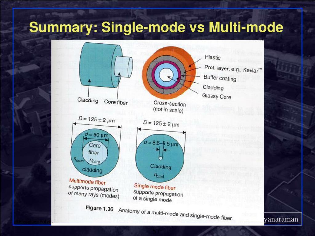Summary: Single-mode vs Multi-mode