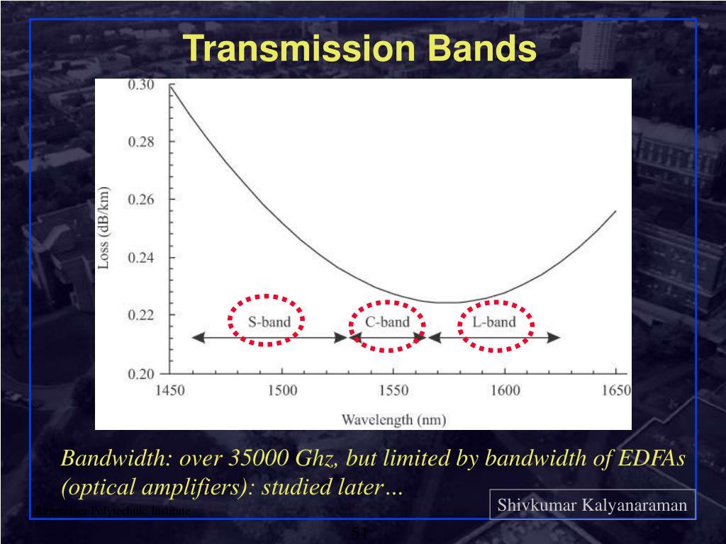 Transmission Bands