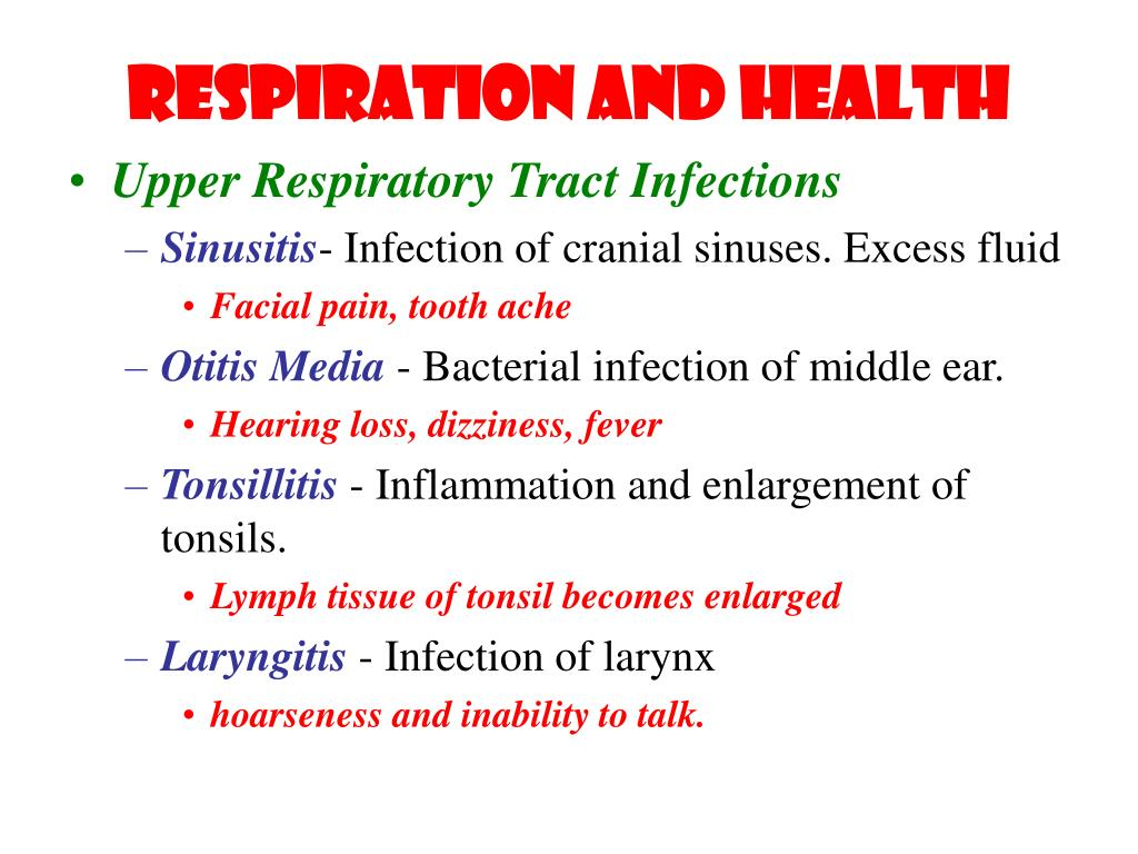 Respiration and Health