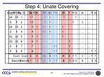 step 4 unate covering