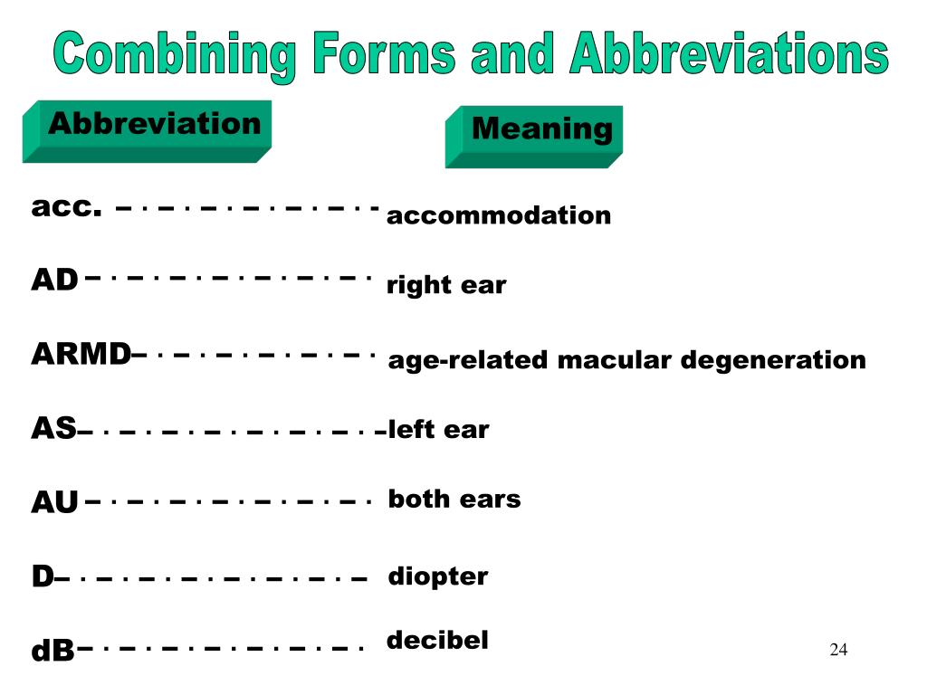 Combining Forms & Abbreviations (acc.)