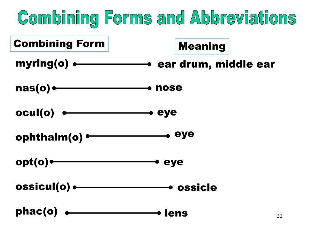 Combining Forms & Abbreviations (myring)