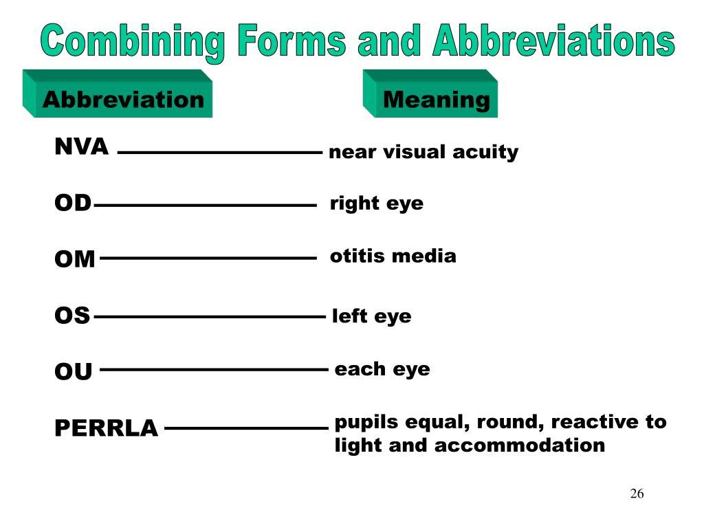 Combining Forms & Abbreviations (NVA)