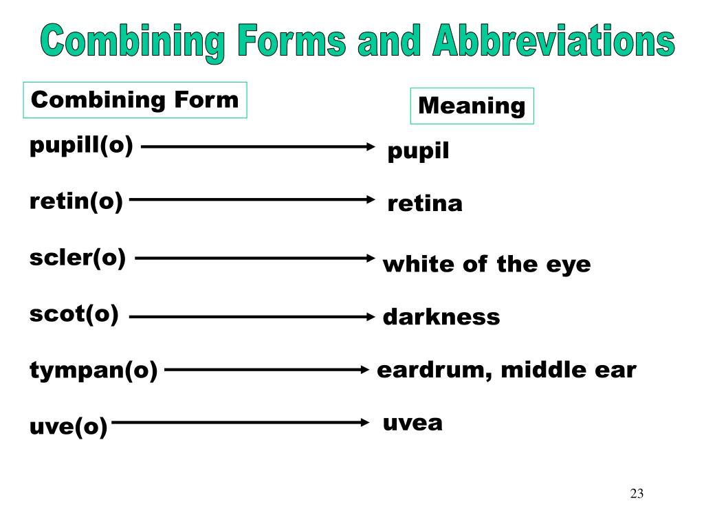 Combining Forms & Abbreviations (pupill)