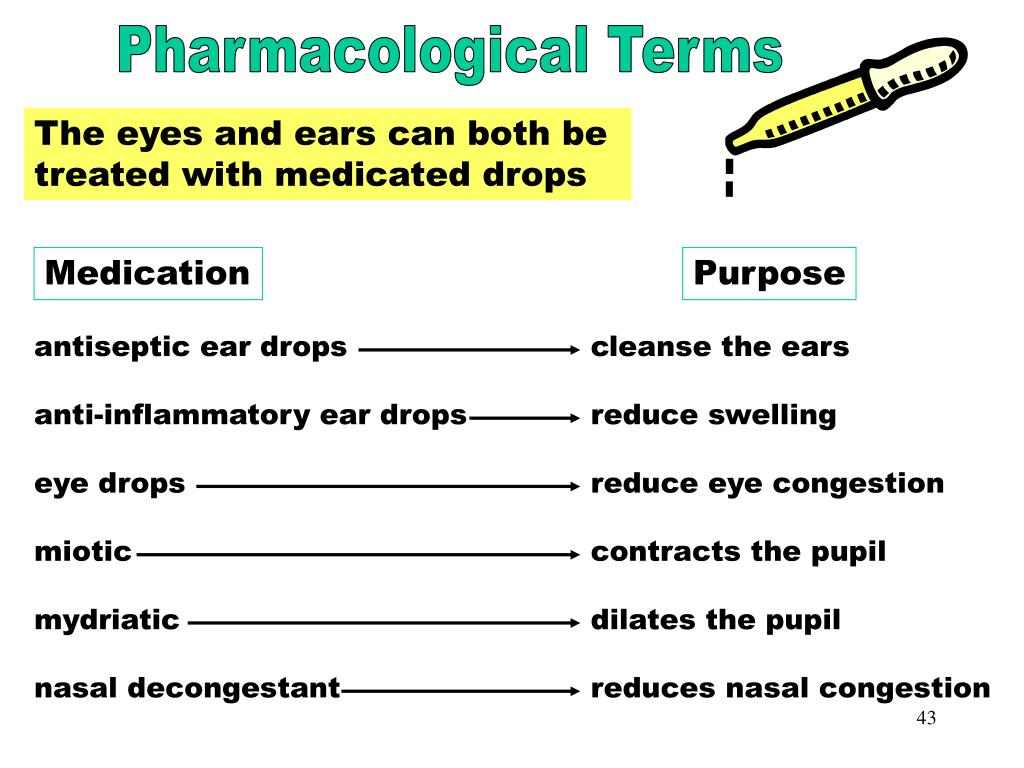 Pharmacological Terms