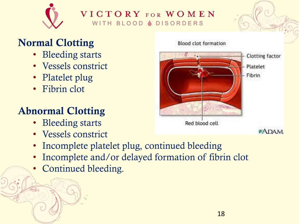 Normal Clotting