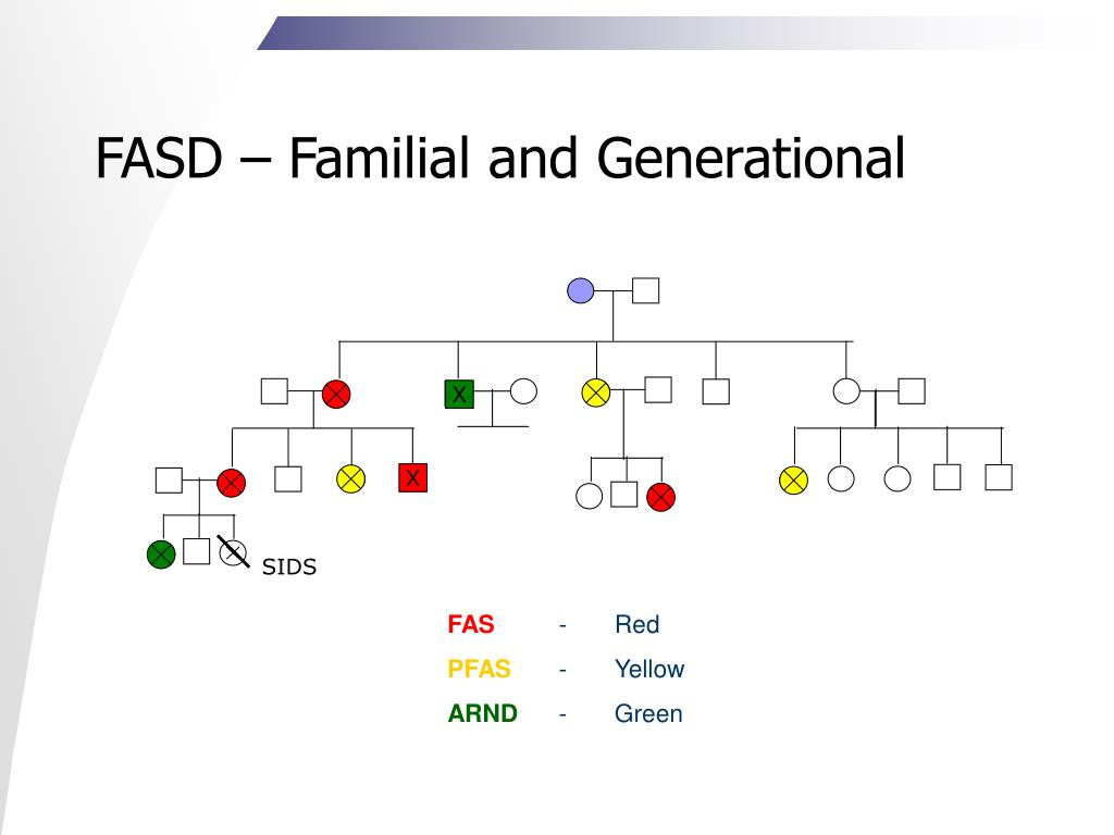 FASD – Familial and Generational