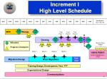 increment i high level schedule