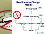 readiness to change model