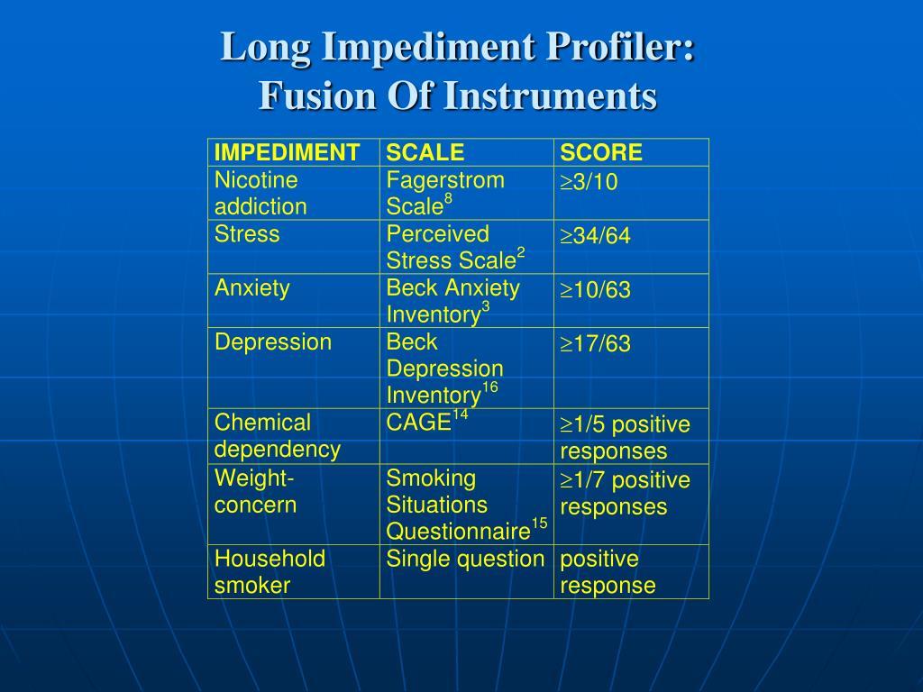 Long Impediment Profiler: