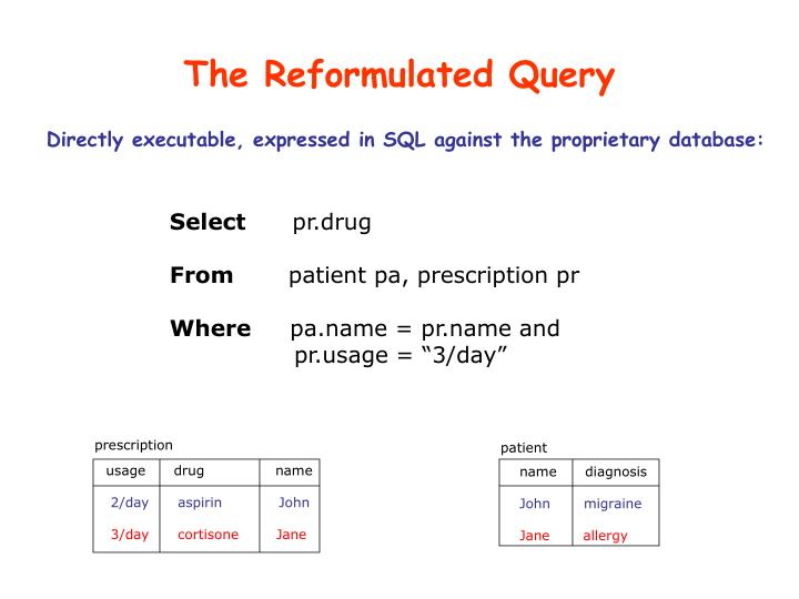 The Reformulated Query