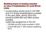 modelling impact of smoking cessation on rates of hospitalisation for acute mi and stroke