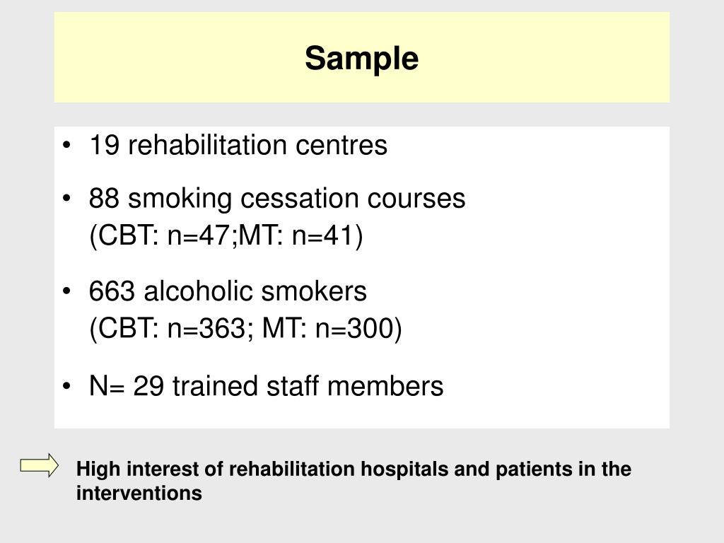 High interest of rehabilitation hospitals and patients in the interventions