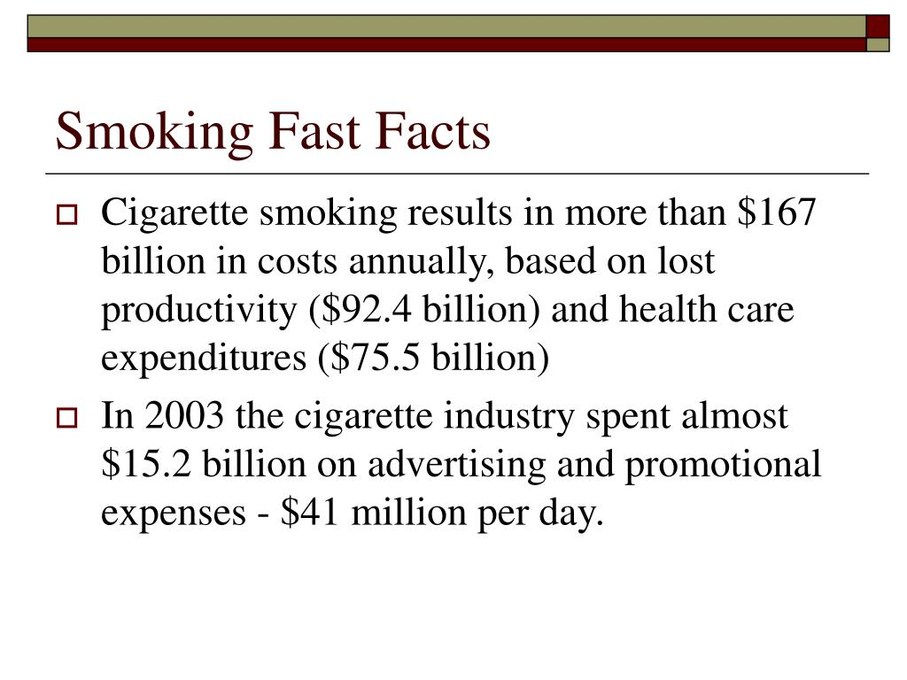 Smoking Fast Facts