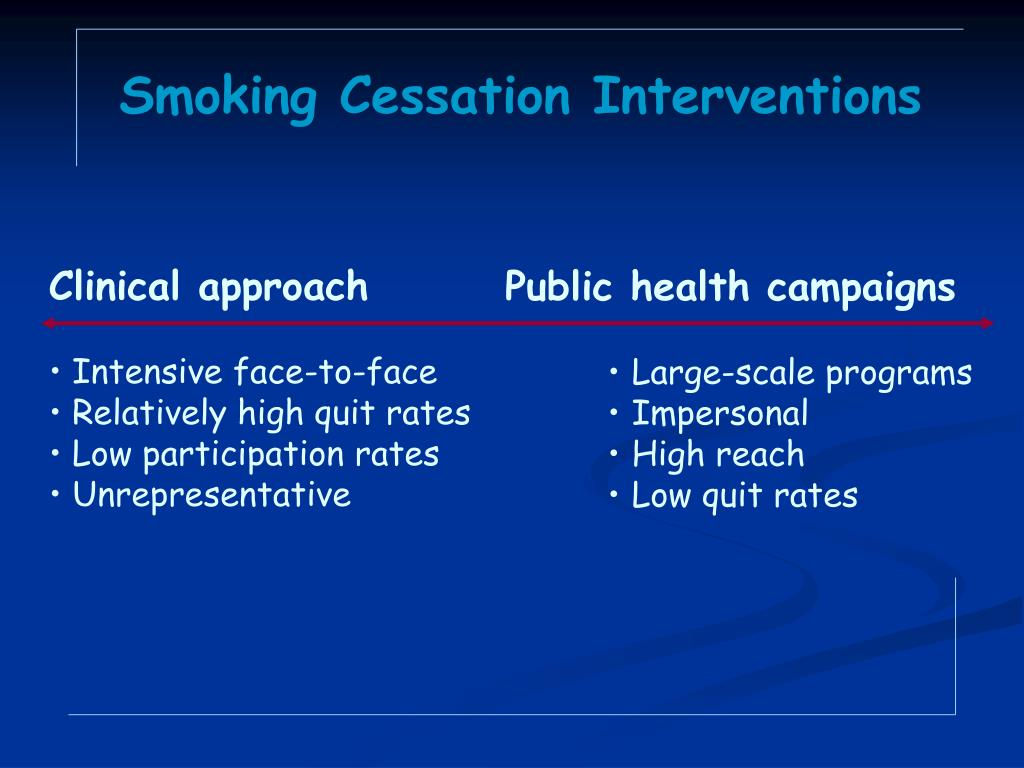 Smoking Cessation Interventions