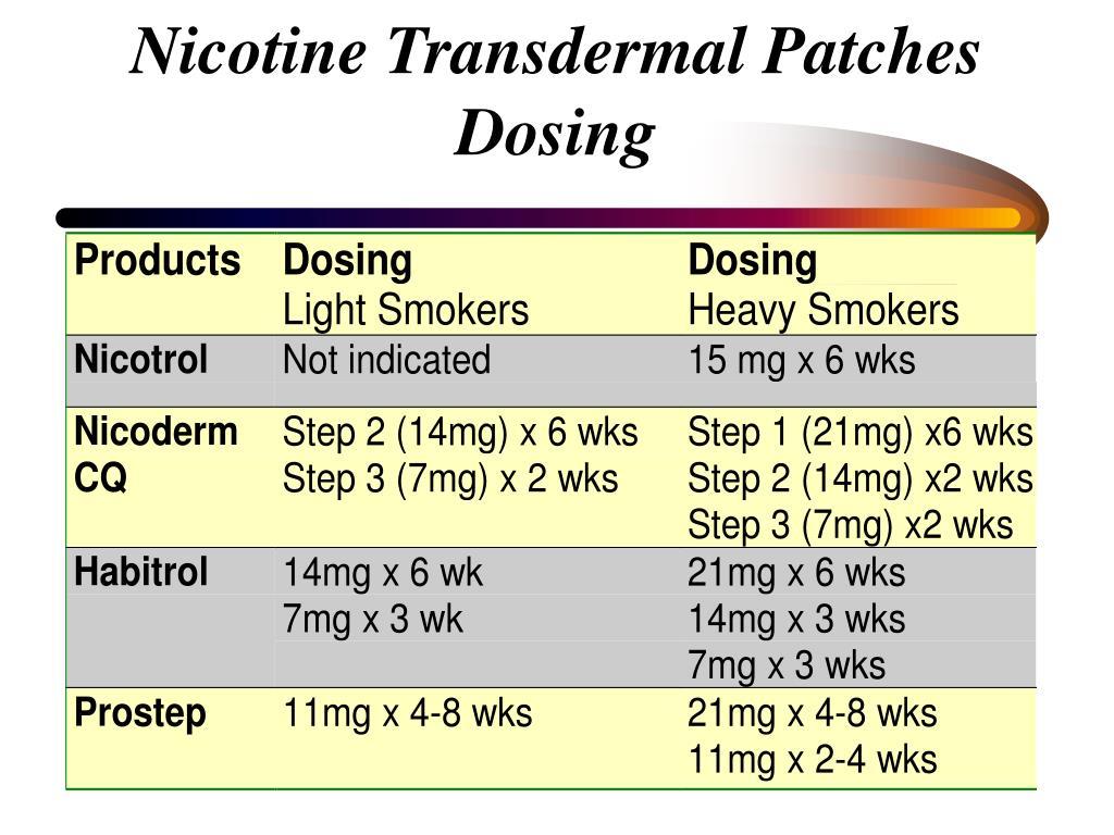 Nicotine Transdermal Patches