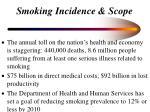 smoking incidence scope