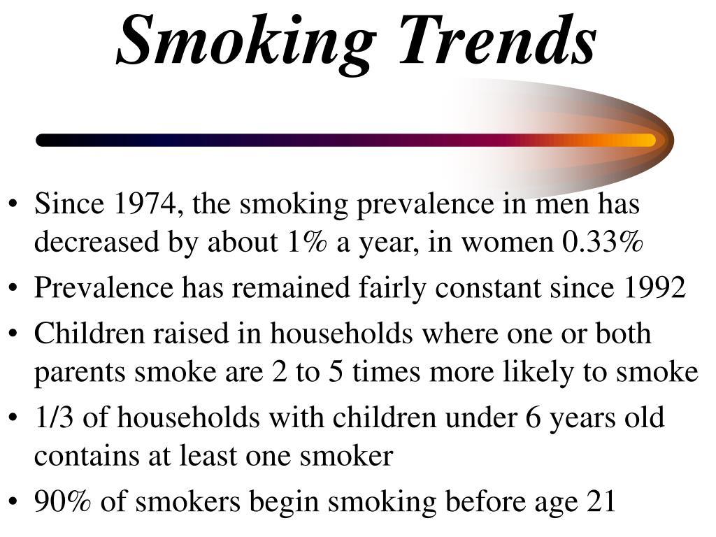 Smoking Trends